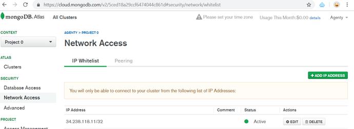 MongoDB whitelist IP address