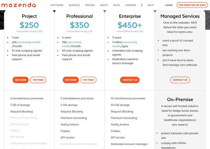 Mozenda pricing